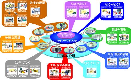 オフィス・イノベーションモデルの活用イメージ オフィス・イノベーションモデルの活用イメージ 目覚