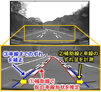 図5 道路幅補正による多重線路対応方式