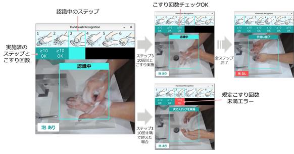 図4 手洗い動作認識画面のイメージ